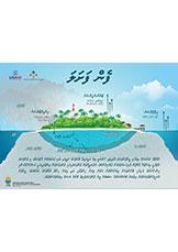 20150714-awareness-water-table-maldives-gcc-proj