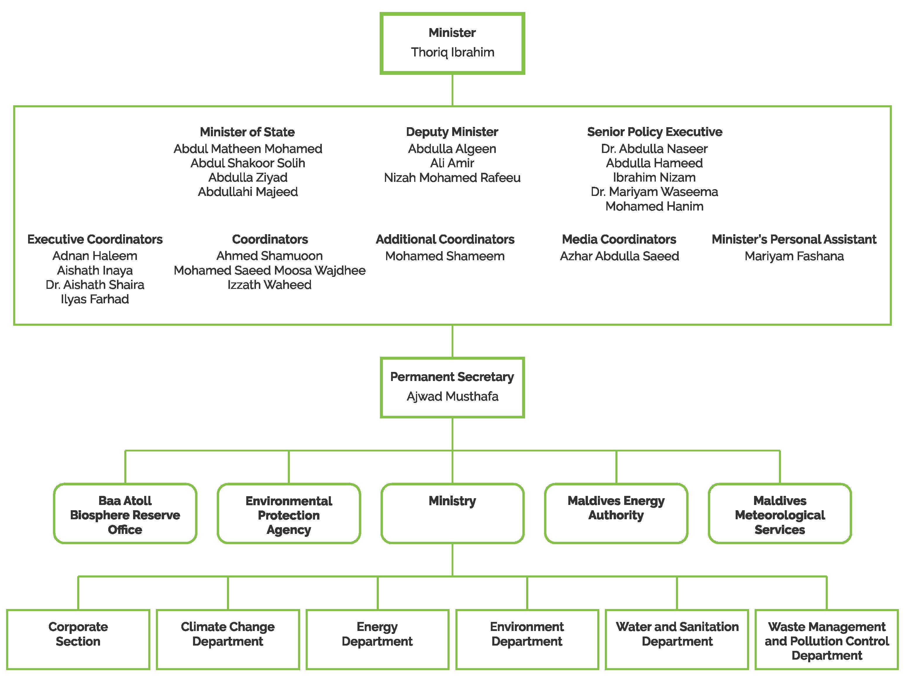 mee-structure-en-20170708